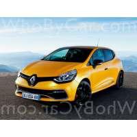 Модель Renault Clio RS