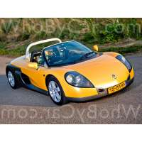 Модель Renault Sport Spider