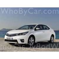 Модель Toyota Corolla