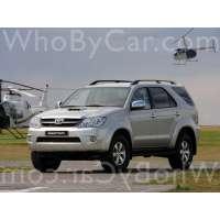 Модель Toyota Fortuner
