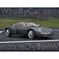 Модель Spyker C12